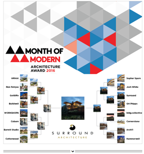2016 Structural Engineer Award, Month of Modern Magazine
